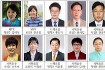 경북도, 2020년 MVP...통합신공항, 코로나19 대응 공무원 선정